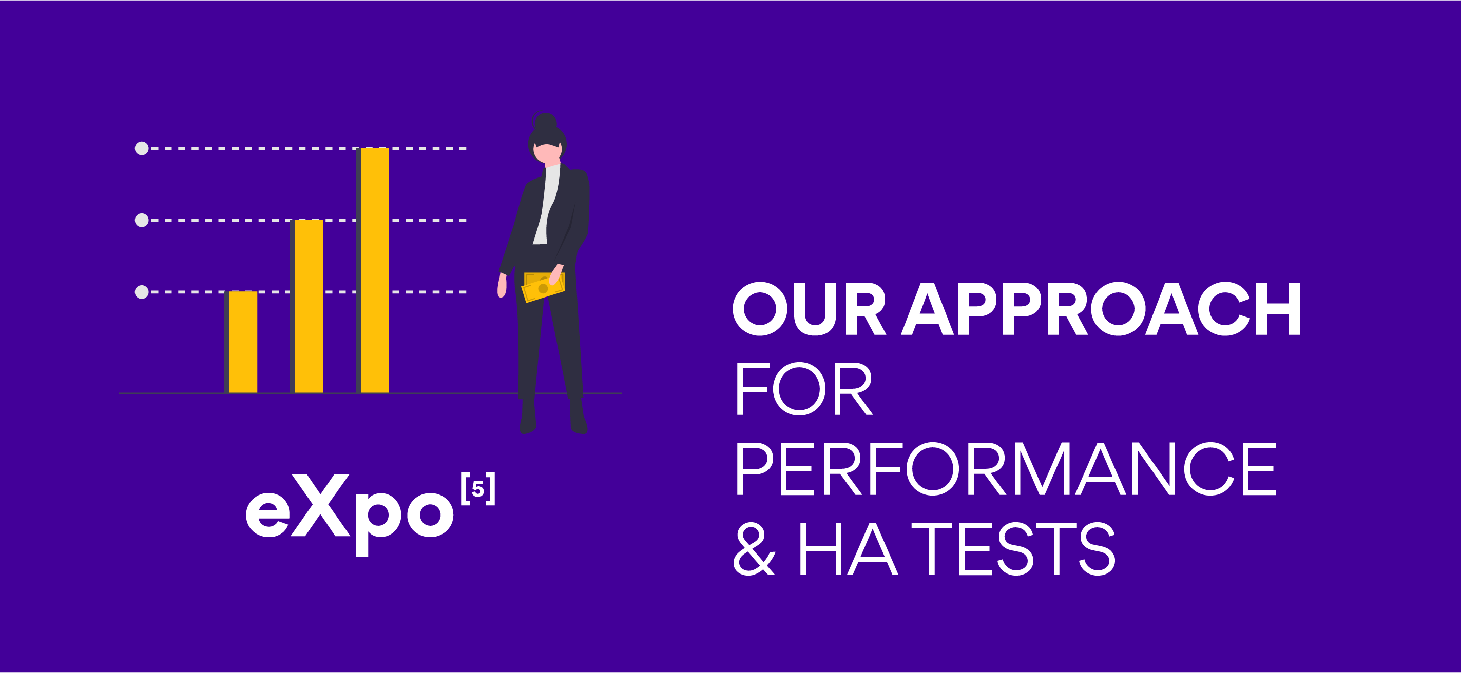 Our Approach to Performance & HA Tests
